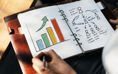 How to plan a winning marketing strategy for your small business