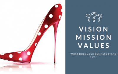 Vision, Mission and Values – what does your business stand for?